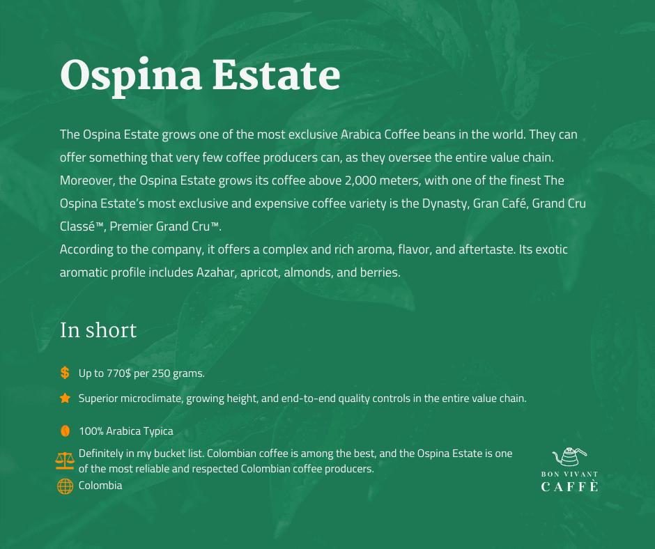Ospina Estate coffee