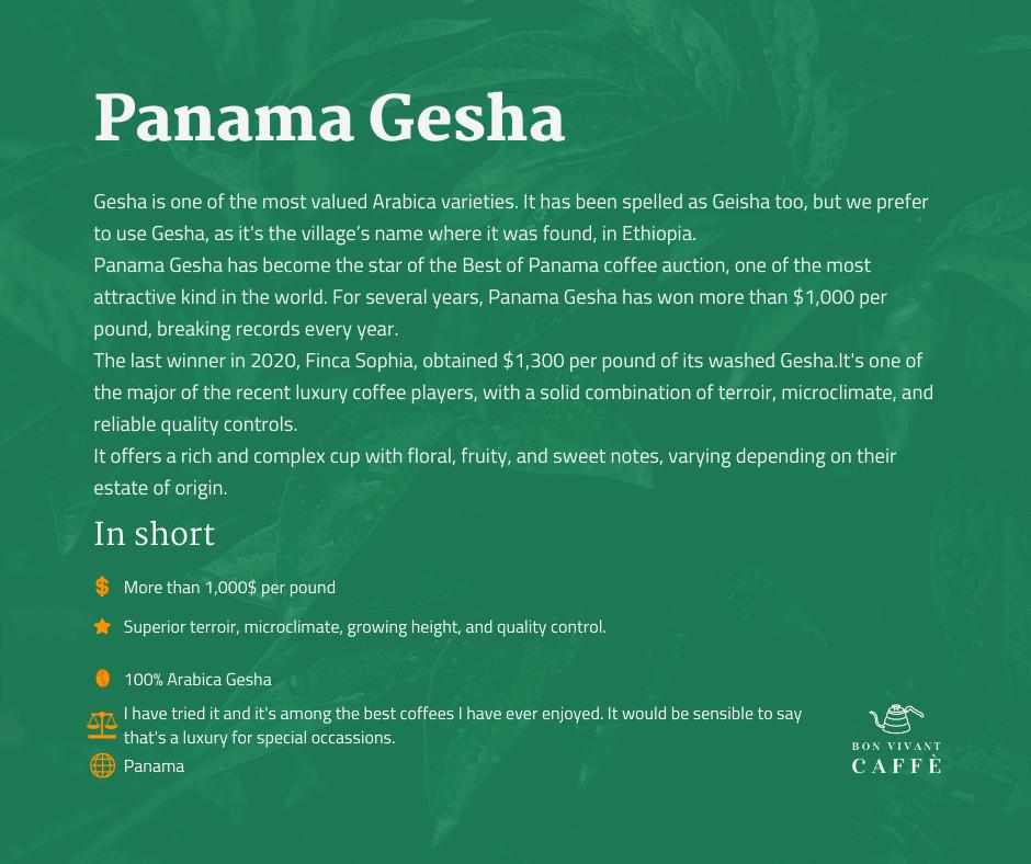 Panama Gesha