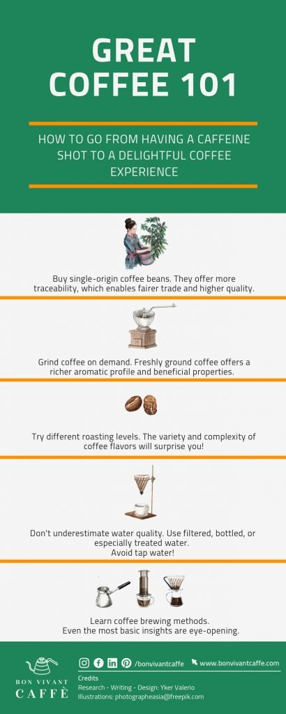 Infographics with the best coffee hacks